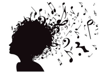 Image of a silhouette of a head with musical notes and symbols coming off it