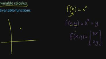 calculus math