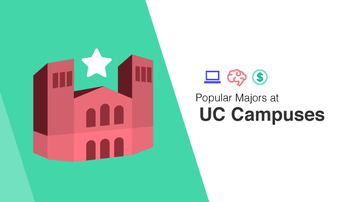 Most Popular Majors at Each University of California Campus