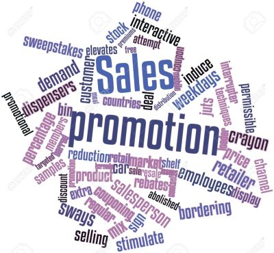 Word cloud of Sales Promotion