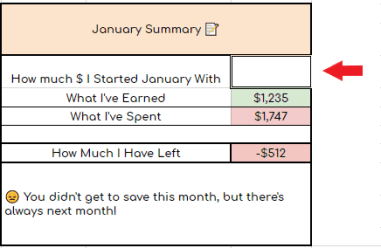 an excel budget sheet calculating the january summary with how much money was started with, how much was earned, what was spent and how much was left
