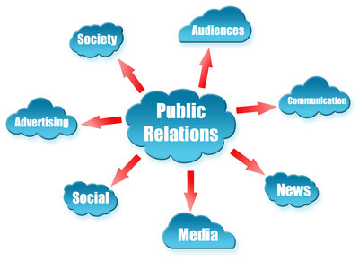 public relations and related channels