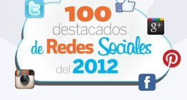 Infografía: 100 Destacados de Redes Sociales. OM Latam