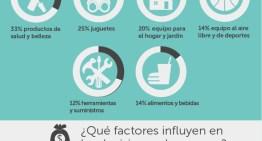 Infografía: Nuestros hábitos al comprar en línea
