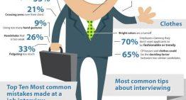 Infografía: Lo que debes saber antes de una entrevista de trabajo