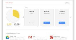 Google ofrece 15 GB de almacenamiento gratuito compartidos entre Gmail, Drive y Google+