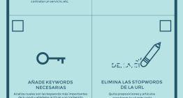 Infografía: Seis consejos básicos para antes y después de publicar una entrada de blog
