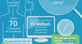 Infografía: ¿Por qué los de recursos humanos deben usar Facebook para buscar candidatos?