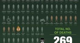 Infografía: La tabla periódica de personajes muertos de Breaking Bad