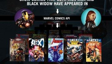 Marvel lanza API para que desarrolladores usen su base de datos de cómics