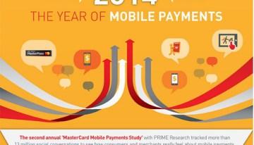 MasterCard revela tendencias de pagos móviles en trece millones de conversaciones en redes sociales #MWCashless