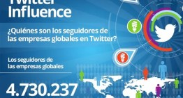 Burson-Marsteller presenta el Estudio Global Twitter Influence