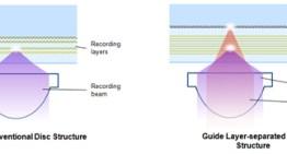 Pioneer desarrolla la siguiente generación de almacenamiento digital de alta capacidad en discos ópticos