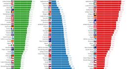 Infografía: Cuánto vale tu trabajo comparado al resto del mundo