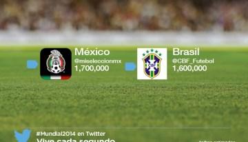 La Batalla entre las selecciones de Brasil vs México en Twitter