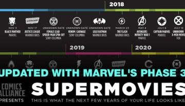 Infografía: Las películas de superhéroes que veremos en los próximos años