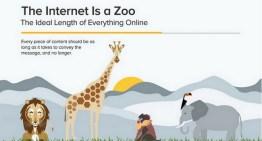 Infografía:  La cantidad ideal de caracteres en tweets, hashtags, títulos y otros contenidos de servicios en línea