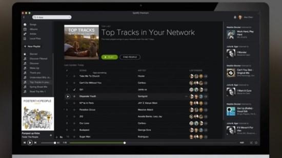 top-tracks-spotify