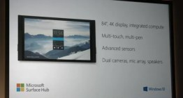 Surface Hub, el primer dispositivo de Microsoft para Windows 10