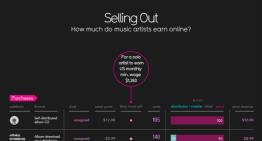 Infografía: Las ganancias reales de los músicos con las actuales plataformas de distribución