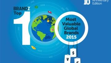 El TOP 100 de las marcas globales más valiosas del 2015 en la 10° edición del ranking: BrandZ