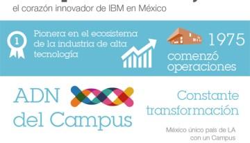 Cumple IBM en Guadalajara 40 años de innovar negocios e industrias en el país y en el mundo