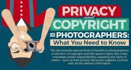 Infografia: Privacidad y derechos de autor, lo que los fotógrafos deben conocer