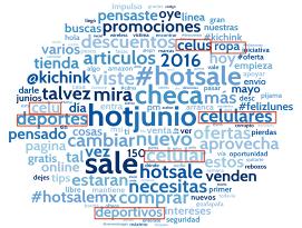 ClowderTank: Hot Sale 2016 duplicó el éxito en la conversación social de México
