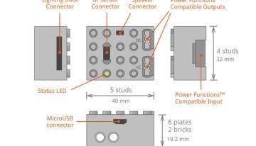 PFx Brick, proyecto de Kickstarter para aumenta tu capacidad creactiva con las piezas de LEGO