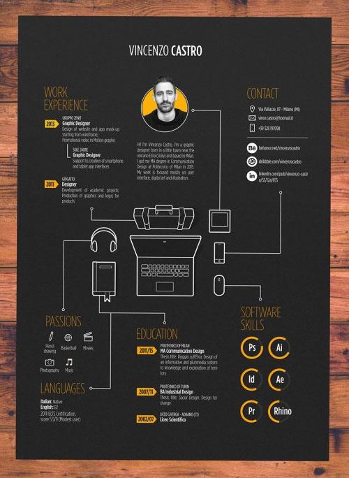 graphic design cv examples
