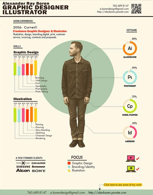 graphic web designer resumes