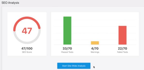 seo analysis in rank math seo for wordpress