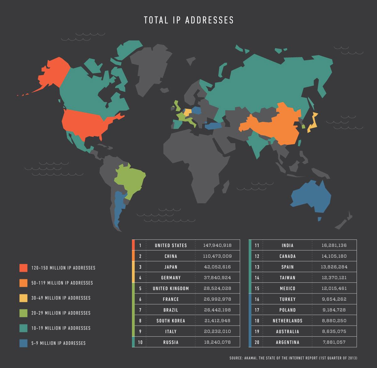 台灣的網友世界上最擠3