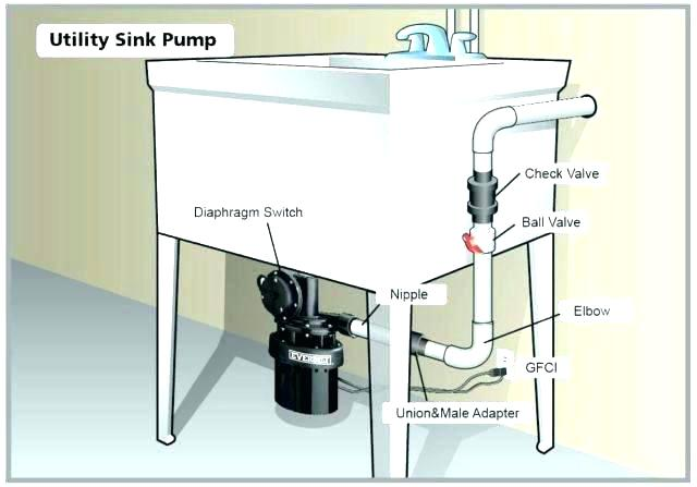 Basement Sink With Pump