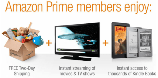 How Does An Amazon Prime Membership Work One Hundred