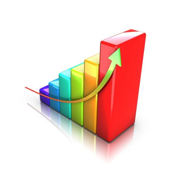 Development Economic Growth