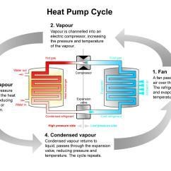 Heat Pump Air Handler Diagram Lewis Dot For Nbr3 One In A Billion