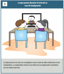 IMAGE: Image explaining to clients how Rural Immigrant Connect works.