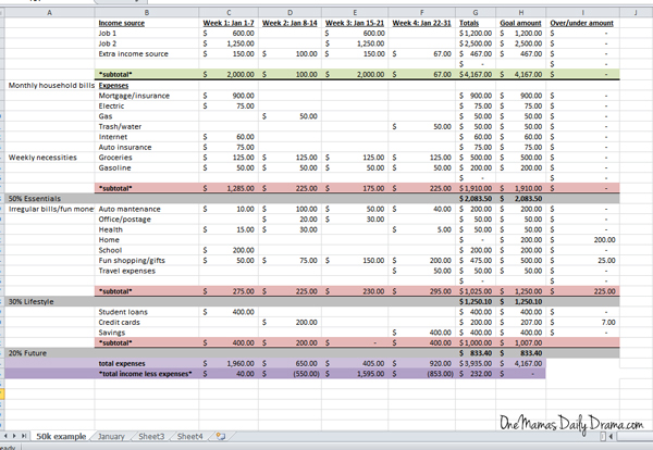 How the 50/30/20 budget plan works for us | One Mama's Daily Drama --- Practical budget advice. Free spreadsheet!