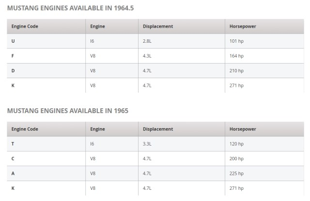 64-65 engine options