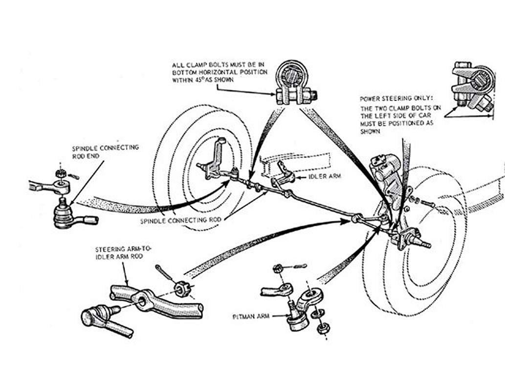 steering suspension diagrams one man and his mustang ford 302 throttle linkage diagram power steering rack diagram ford [ 1033 x 775 Pixel ]