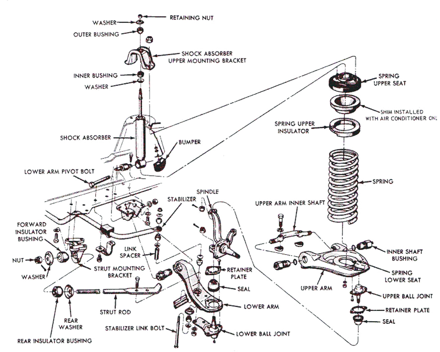 Chevy Astro Front Suspension Parts Diagram, Chevy, Free