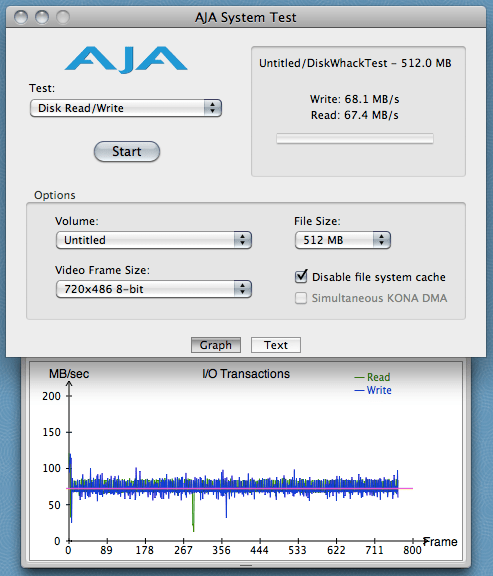 640GB Internal - Disk ReadWrite
