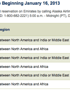 Alaska publishes their award charts by region so here   the emirates chart for travel to india middle east and africa also airlines one mile at  time rh onemileatatime