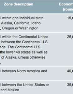 The award chart is more or less what  expected certainly no redemptions that make me want to go out of my way earn skywards miles also emirates publishes their for travel on alaska rh onemileatatime