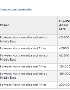 Alaska award emirates also here   how you should book first class awards going forward rh onemileatatime