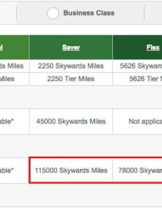 As you can see the number of miles required to upgrade roundtrip varies based on whether book  saver flex or plus ticket also is upgrading emirates flights good deal one mile at time rh onemileatatime