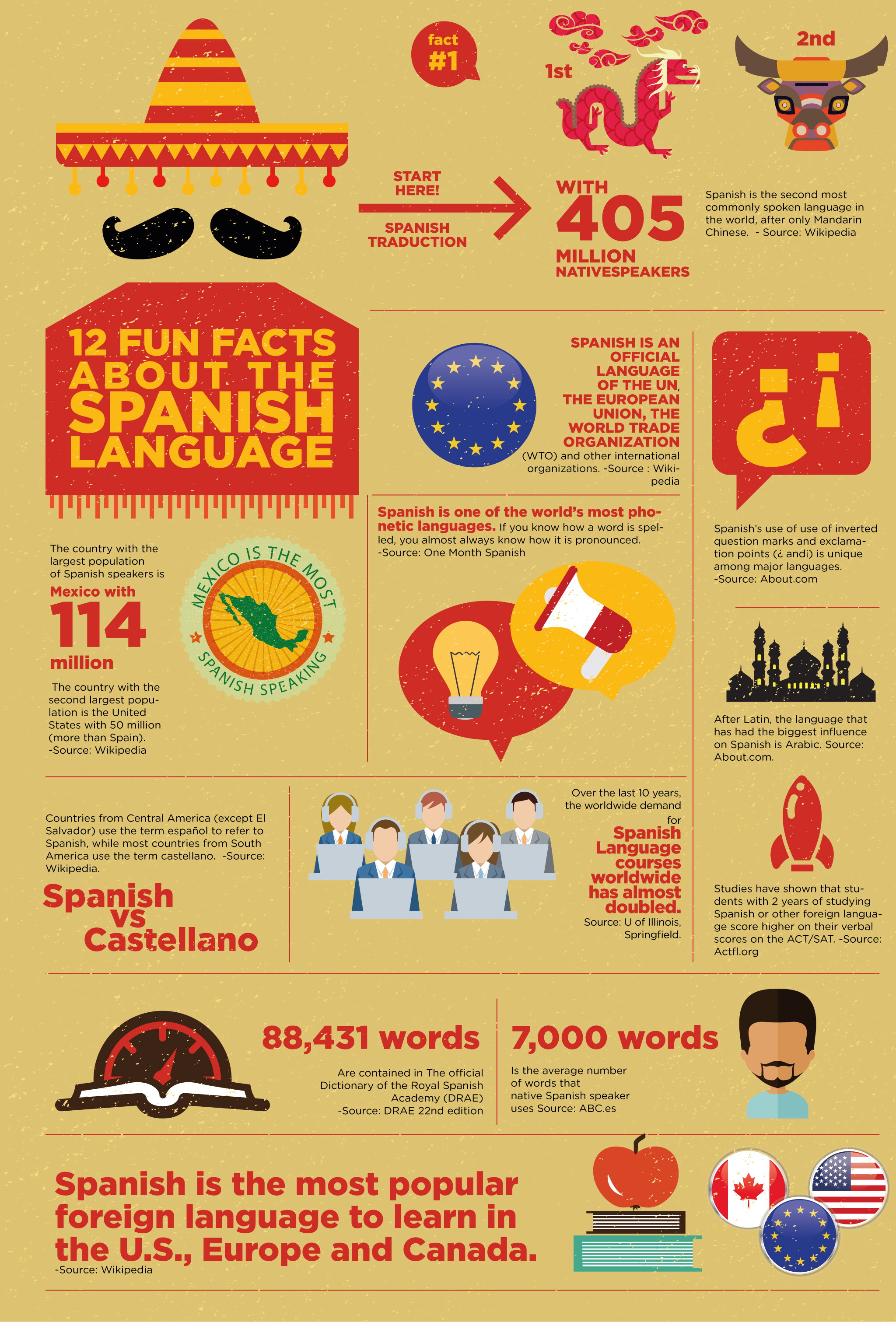 12 Fun Facts About The Spanish Language