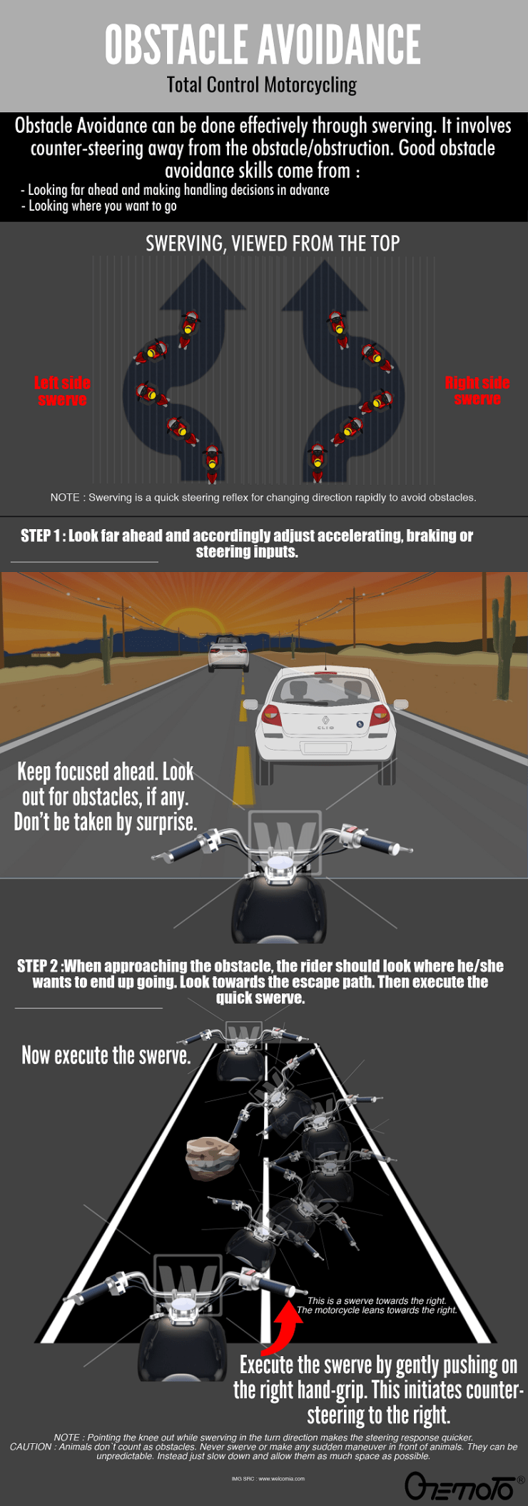 Obstacle avoidance and swerving