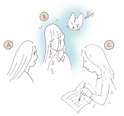 ◆セッションのワザを磨く:大阪催眠アニマルコミュニケーション講座